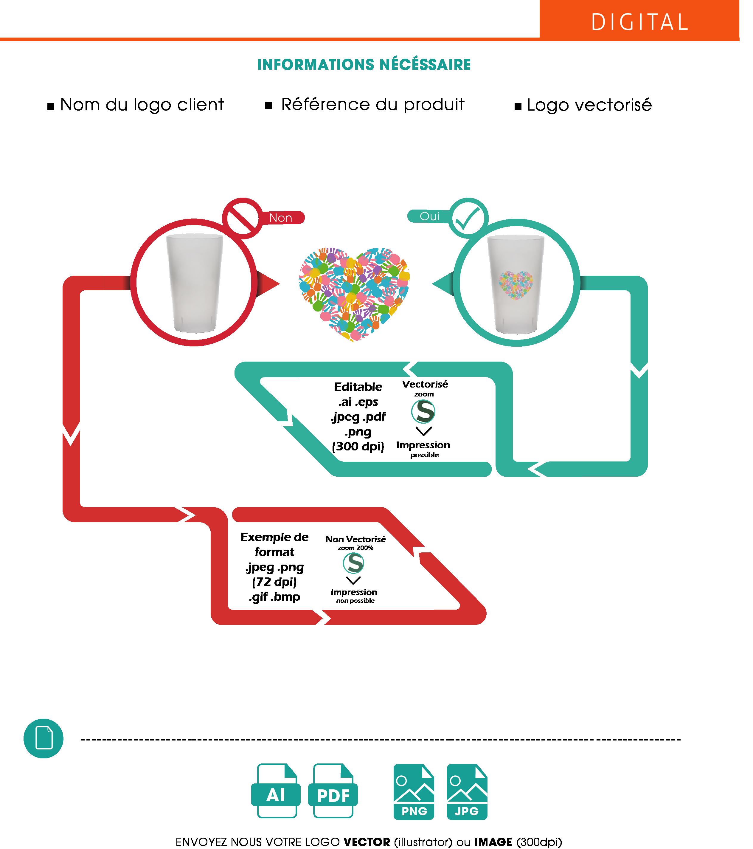 gobelet sch%C3%A9ma digital - Impression Digitale : impression sur gobelet réutilisable par Gobeletcup®